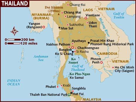 import Thailanda